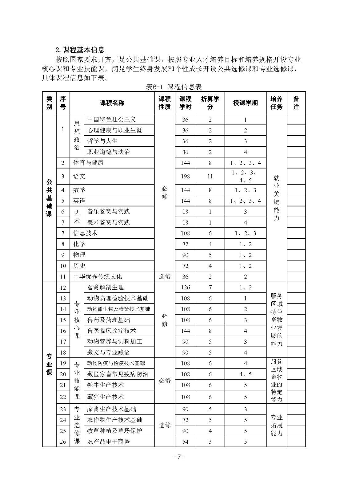 畜牧兽医专业人才培养方案_页面_09.jpg