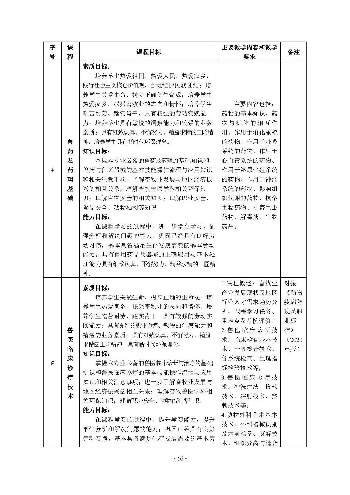 畜牧兽医专业人才培养方案_页面_18.jpg