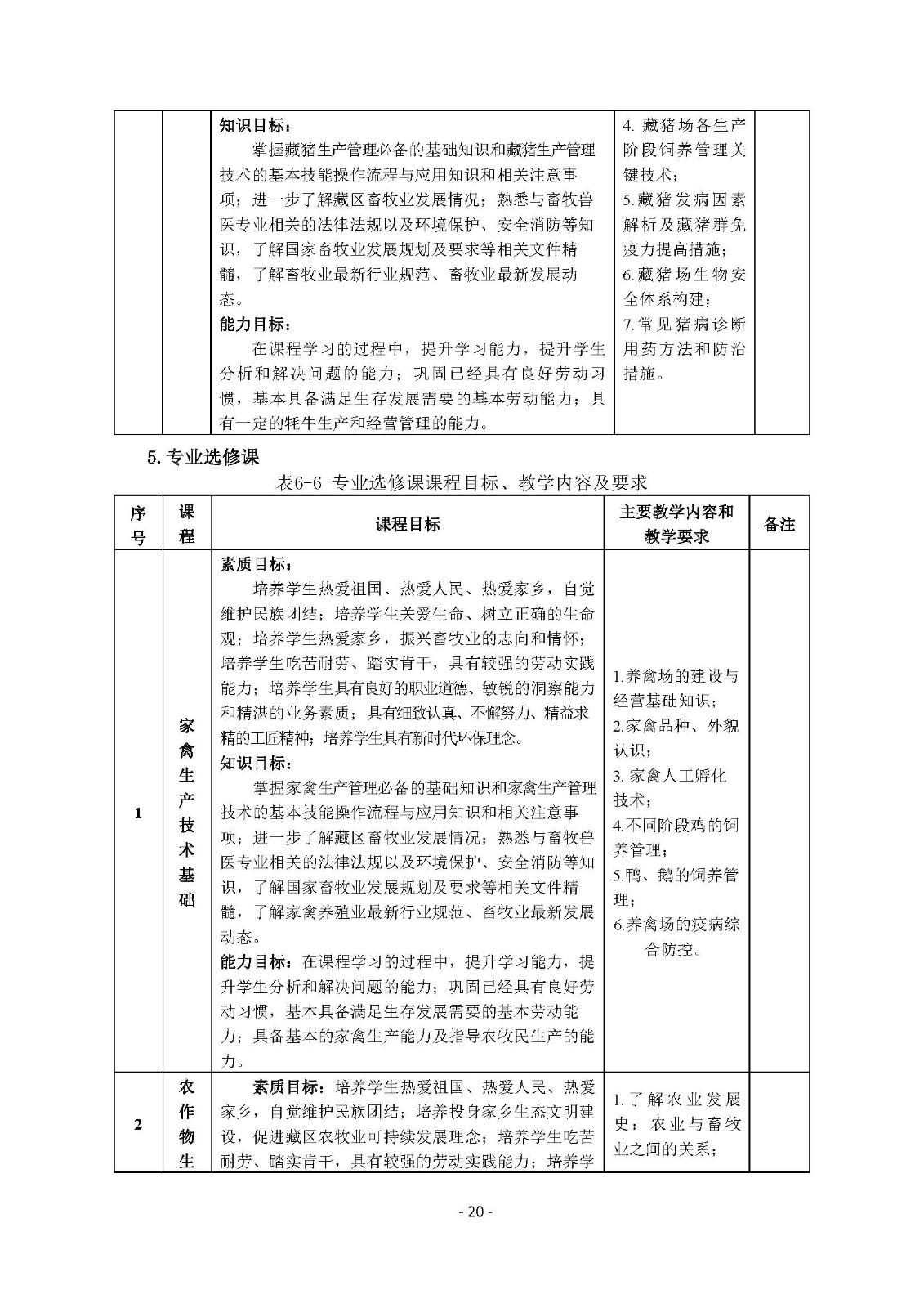 畜牧兽医专业人才培养方案_页面_22.jpg