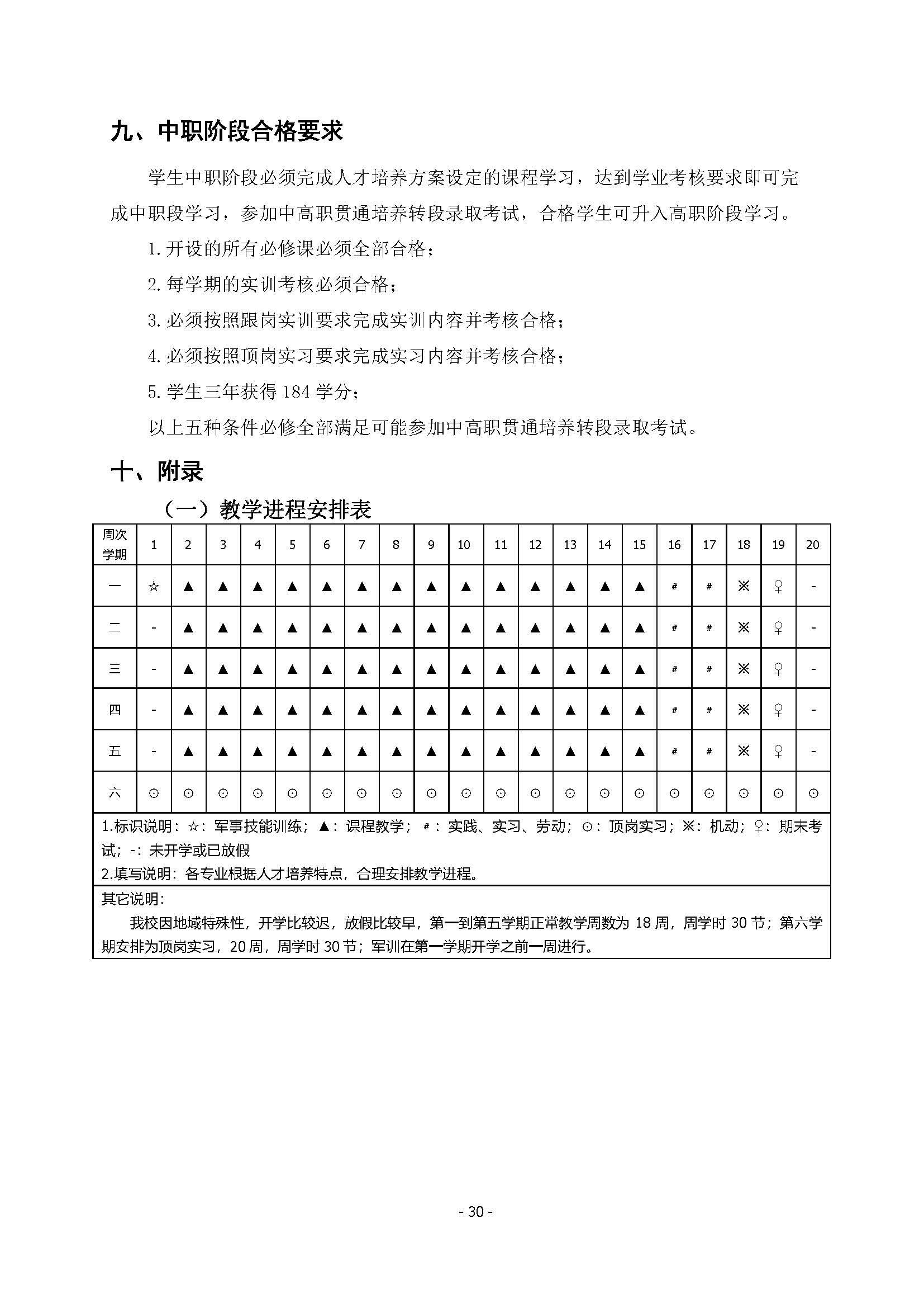 畜牧兽医专业人才培养方案_页面_32.jpg